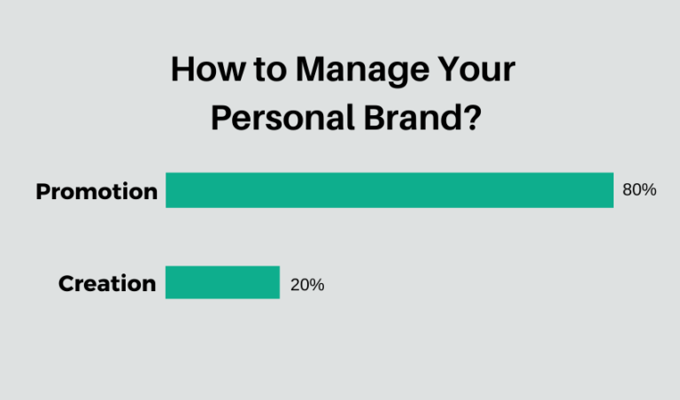 How to manage your personal brand